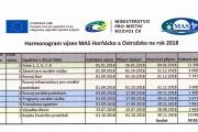 Harmonogram výzev MAS Horňácko a Ostrožsko na rok 2018